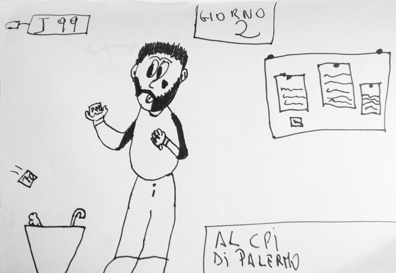 Diario S1 G33. Il CPI